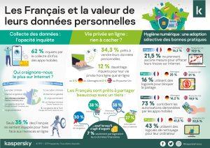 Infographie-données-personnelles-France
